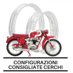 Configurazioni Consigliate Cerchi